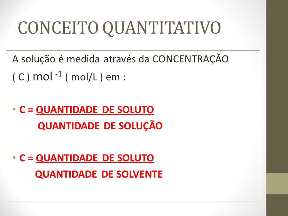 CONCEITO QUANTITATIVO A solução é medida através da CONCENTRAÇÃO ( C ) mol -1 ( mol/L ) em : C = QUANTIDADE DE SOLUTO QUANTIDADE DE SOLUÇÃO C = QUANTI