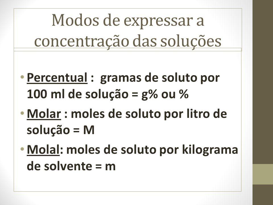 Modos de expressar a concentração das soluções Percentual : gramas de soluto por 100 ml de solução = g% ou % Molar : moles de soluto por litro de solu