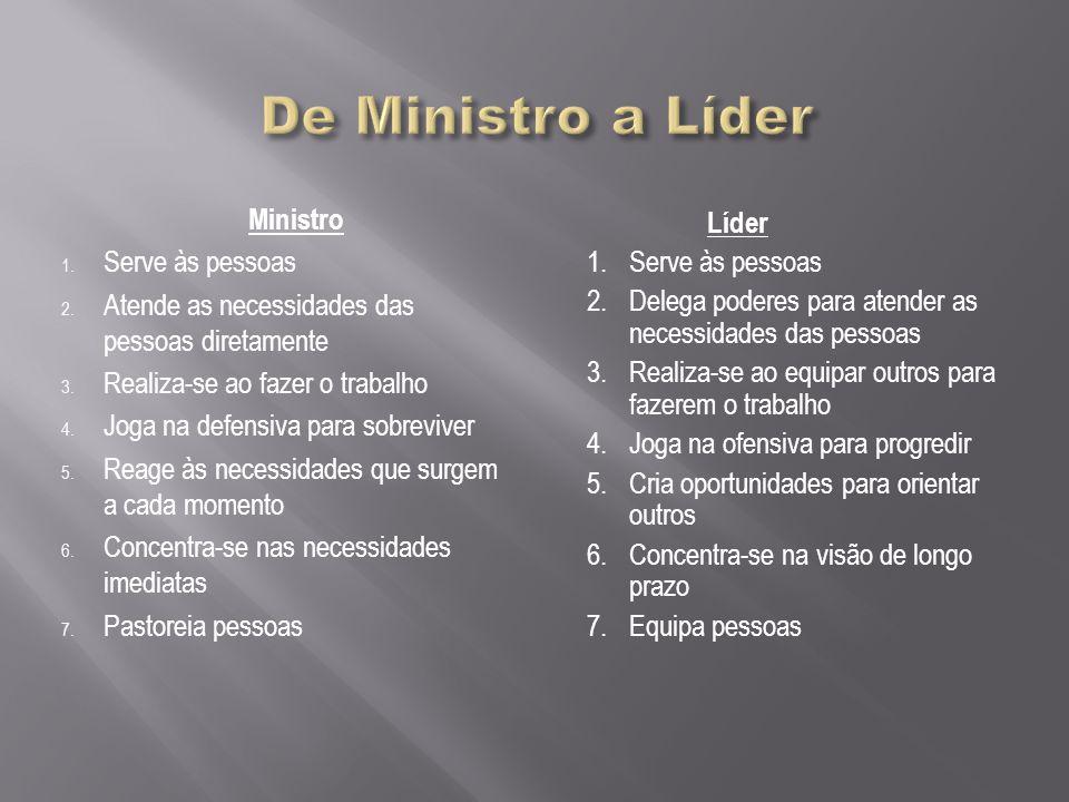 Ministro 1. Serve às pessoas 2. Atende as necessidades das pessoas diretamente 3. Realiza-se ao fazer o trabalho 4. Joga na defensiva para sobreviver