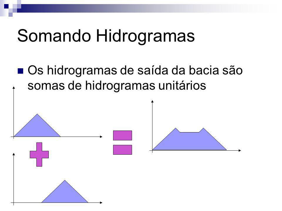 onde P são as precipitações efetivas; q são as ordenadas do hidrograma unitário O HU (q t ) pode ser determinado com base em dados de P(t) e Q(t) ou com base em hidrogramas sintéticos quando não existem dados observados t hu 1 Equa ç ão da Convolu ç ão P/ t ≤ n, j=1 P/ t > n, j=t-n+1 n é número de ordenadas do HU