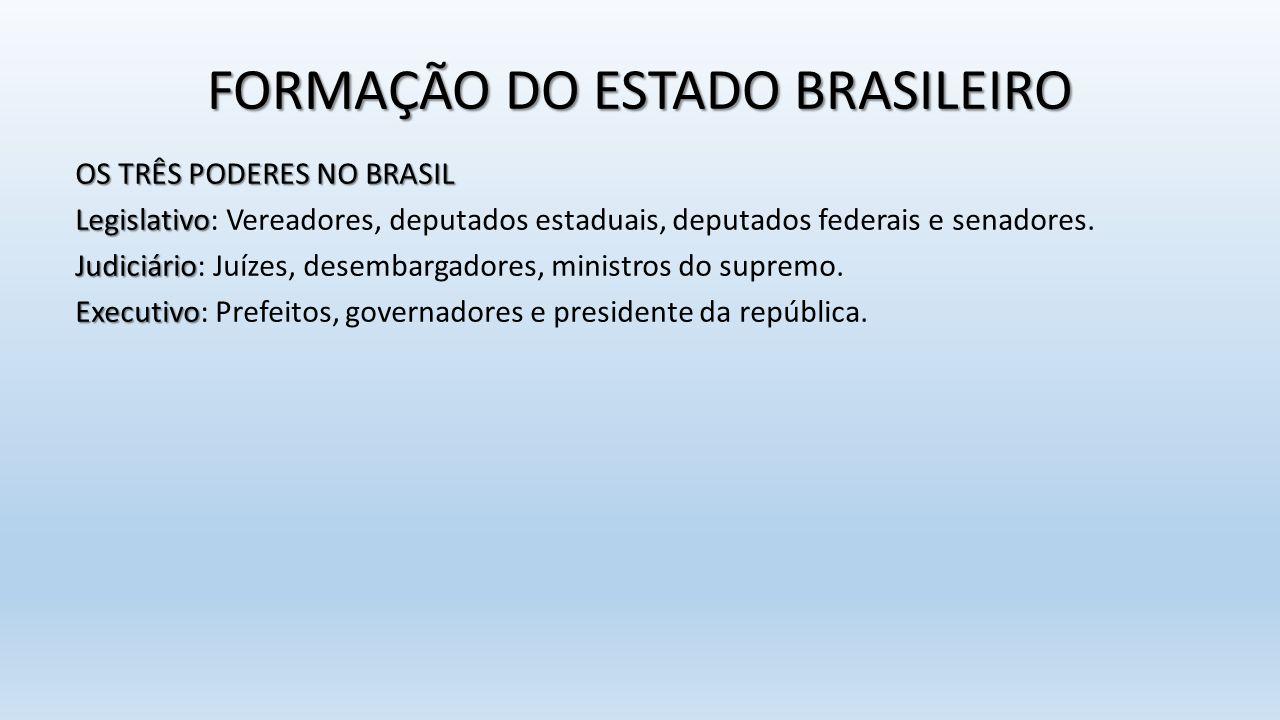 FORMAÇÃO DO ESTADO BRASILEIRO OS TRÊS PODERES NO BRASIL Legislativo Legislativo: Vereadores, deputados estaduais, deputados federais e senadores. Judi