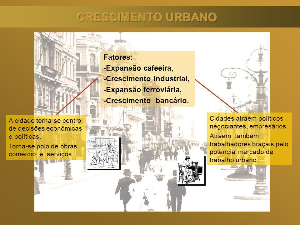 Cidades atraem políticos negociantes, empresários. Atraem também trabalhadores braçais pelo potencial mercado de trabalho urbano. A cidade torna-se ce