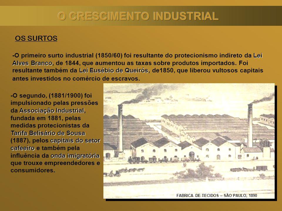 OS SURTOS -O primeiro surto industrial (1850/60) foi resultante do protecionismo indireto da Lei Alves Branco Branco, de 1844, que aumentou as taxas s