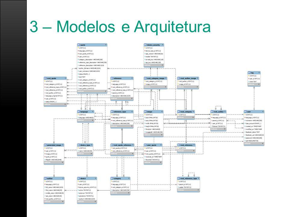 3 – Modelos e Arquitetura