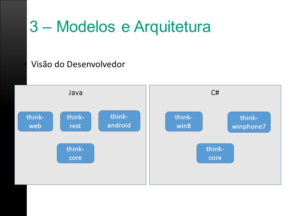 Visão do Desenvolvedor JavaC# think- core think- web think- rest think- android think- core think- win8 think- winphone7