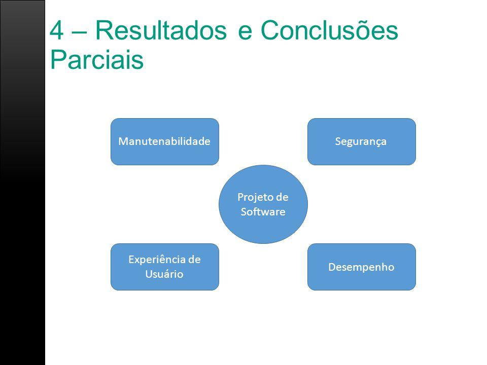 4 – Resultados e Conclusões Parciais Projeto de Software Experiência de Usuário Manutenabilidade Desempenho Segurança