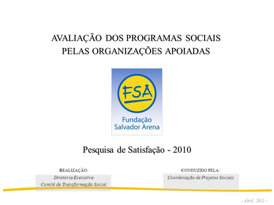 ISO 9001:2008 REALIZAÇÃO: Diretoria Executiva Comitê de Transformação Social AVALIAÇÃO DOS PROGRAMAS SOCIAIS PELAS ORGANIZAÇÕES APOIADAS - Abril, 2011