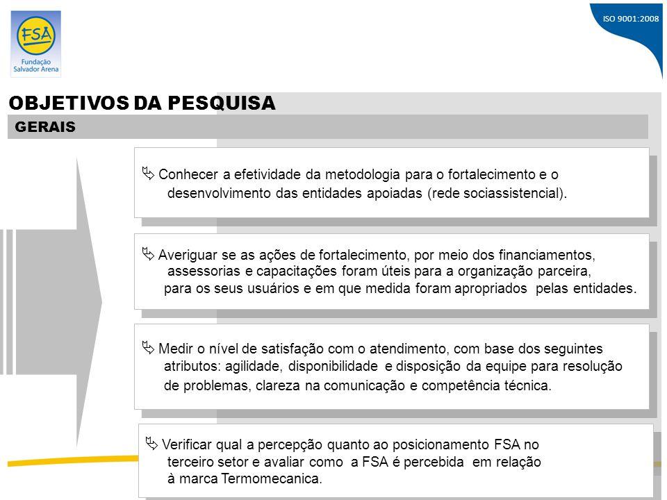 ISO 9001:2008  Conhecer a efetividade da metodologia para o fortalecimento e o desenvolvimento das entidades apoiadas (rede sociassistencial).  Conh