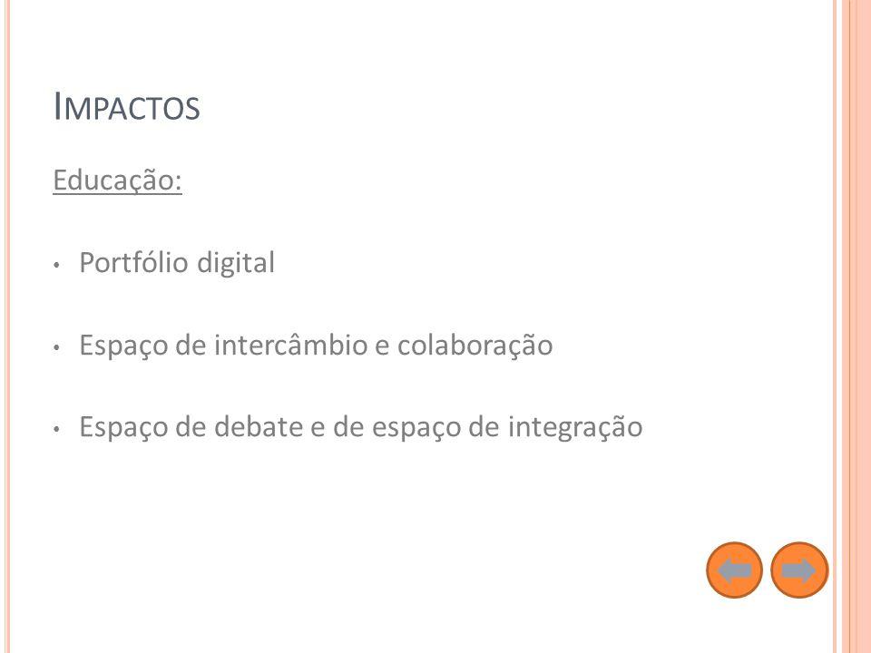 I MPACTOS Educação: Portfólio digital Espaço de intercâmbio e colaboração Espaço de debate e de espaço de integração