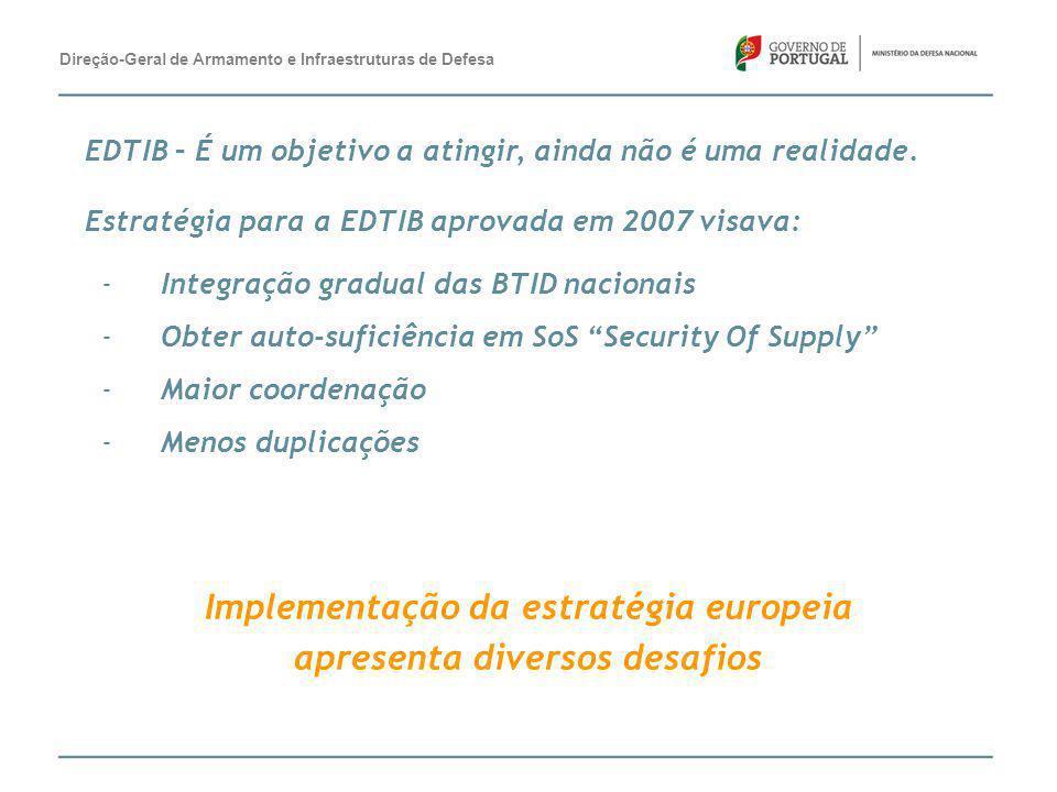 EDTIB – É um objetivo a atingir, ainda não é uma realidade. Estratégia para a EDTIB aprovada em 2007 visava: -Integração gradual das BTID nacionais -O