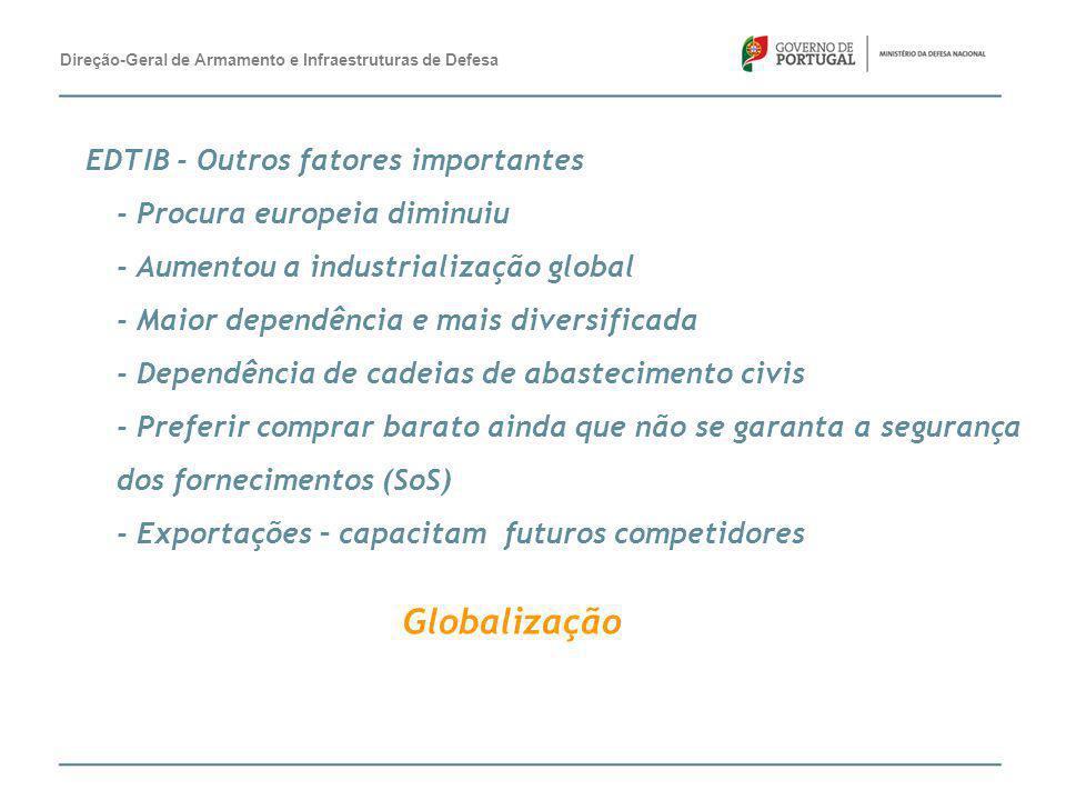 EDTIB - Outros fatores importantes - Procura europeia diminuiu - Aumentou a industrialização global - Maior dependência e mais diversificada - Dependê