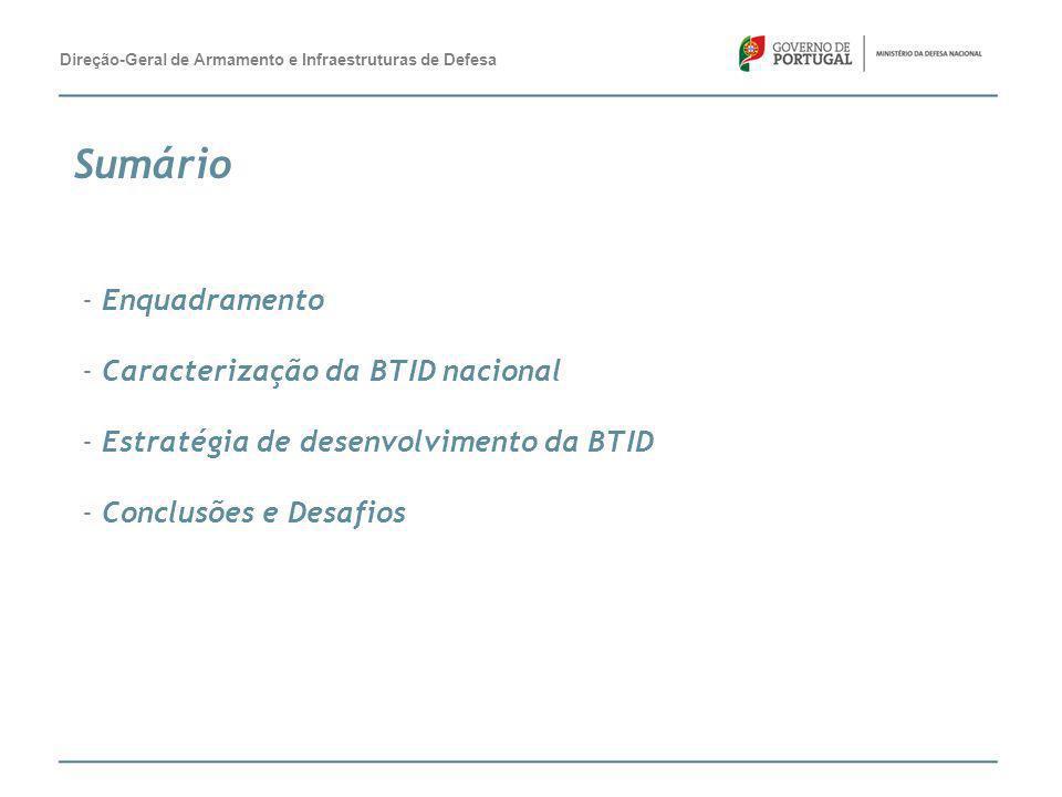 Sumário Direção-Geral de Armamento e Infraestruturas de Defesa - Enquadramento - Caracterização da BTID nacional - Estratégia de desenvolvimento da BT