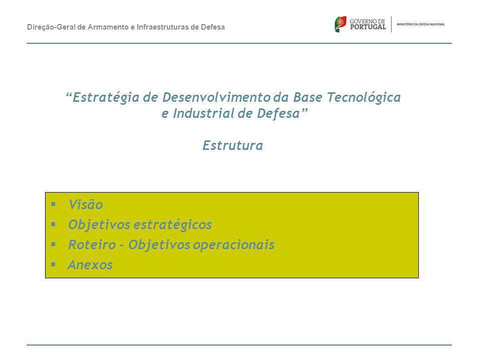 """ Visão  Objetivos estratégicos  Roteiro - Objetivos operacionais  Anexos """"Estratégia de Desenvolvimento da Base Tecnológica e Industrial de Defesa"""