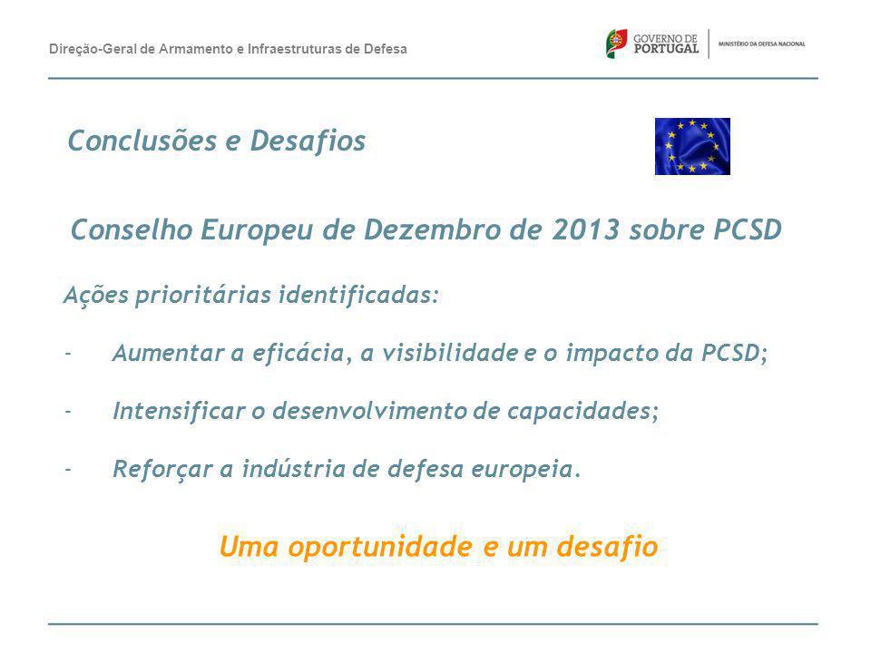 Conselho Europeu de Dezembro de 2013 sobre PCSD Ações prioritárias identificadas: -Aumentar a eficácia, a visibilidade e o impacto da PCSD; -Intensifi