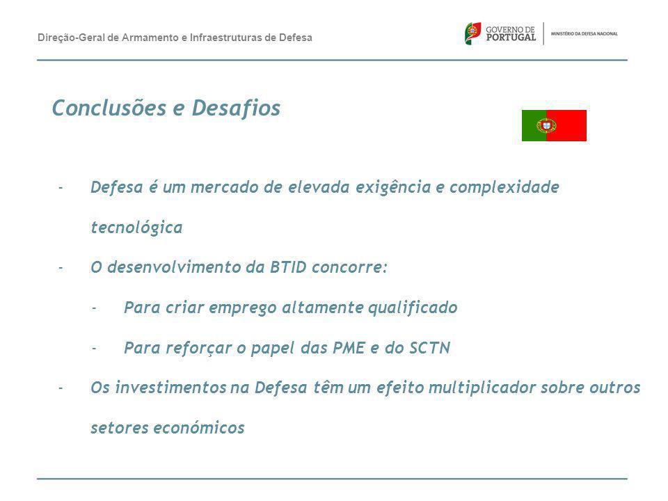 -Defesa é um mercado de elevada exigência e complexidade tecnológica -O desenvolvimento da BTID concorre: -Para criar emprego altamente qualificado -P