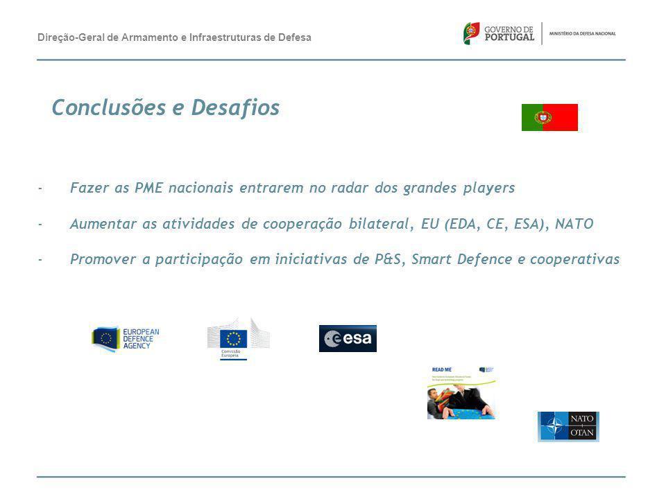 -Fazer as PME nacionais entrarem no radar dos grandes players -Aumentar as atividades de cooperação bilateral, EU (EDA, CE, ESA), NATO -Promover a par