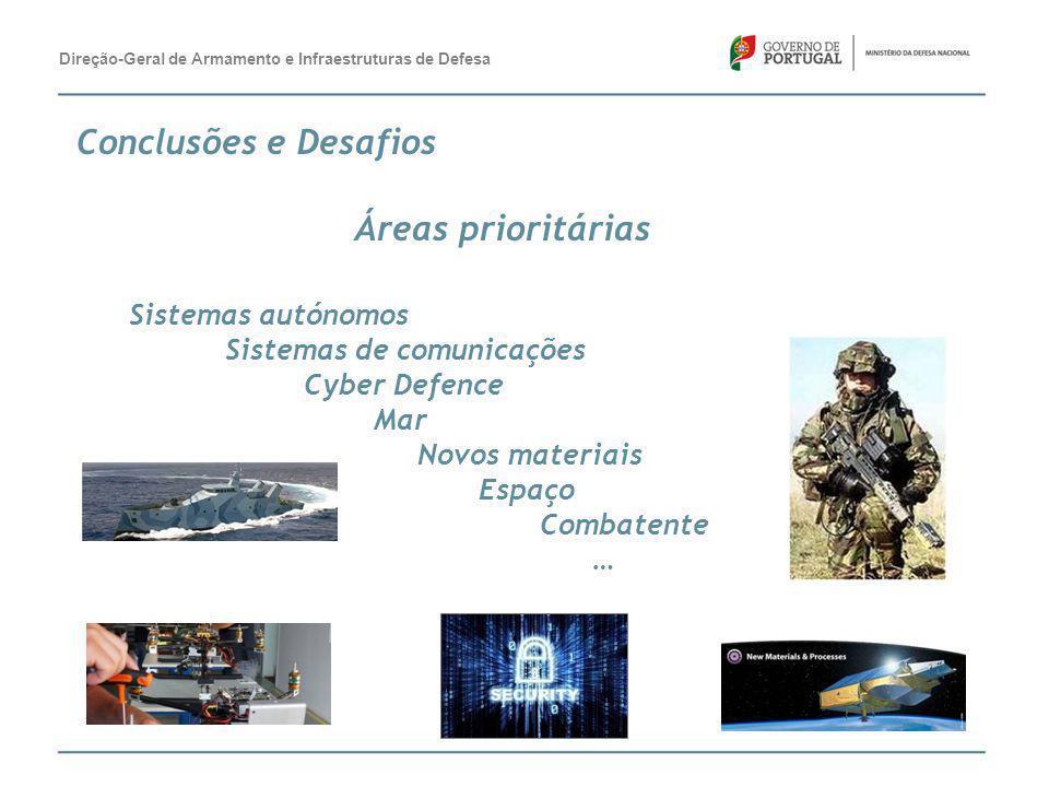 Sistemas autónomos Sistemas de comunicações Cyber Defence Mar Novos materiais Espaço Combatente … Áreas prioritárias Direção-Geral de Armamento e Infr