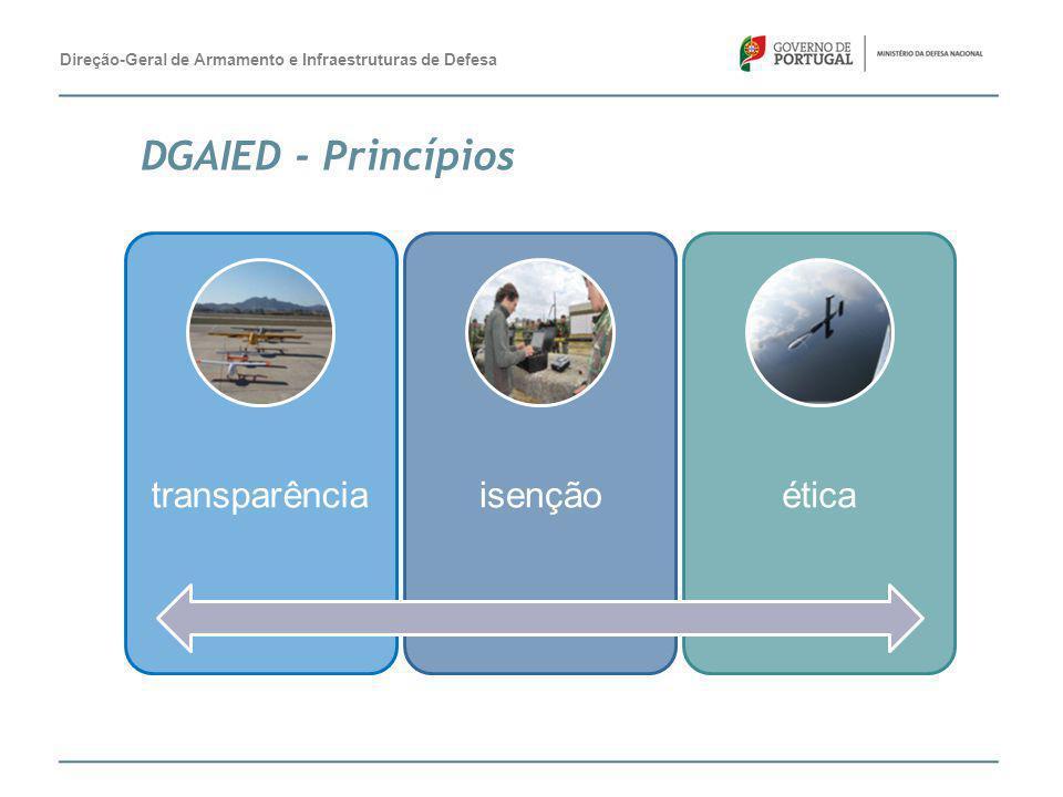DGAIED - Princípios transparênciaisençãoética Direção-Geral de Armamento e Infraestruturas de Defesa