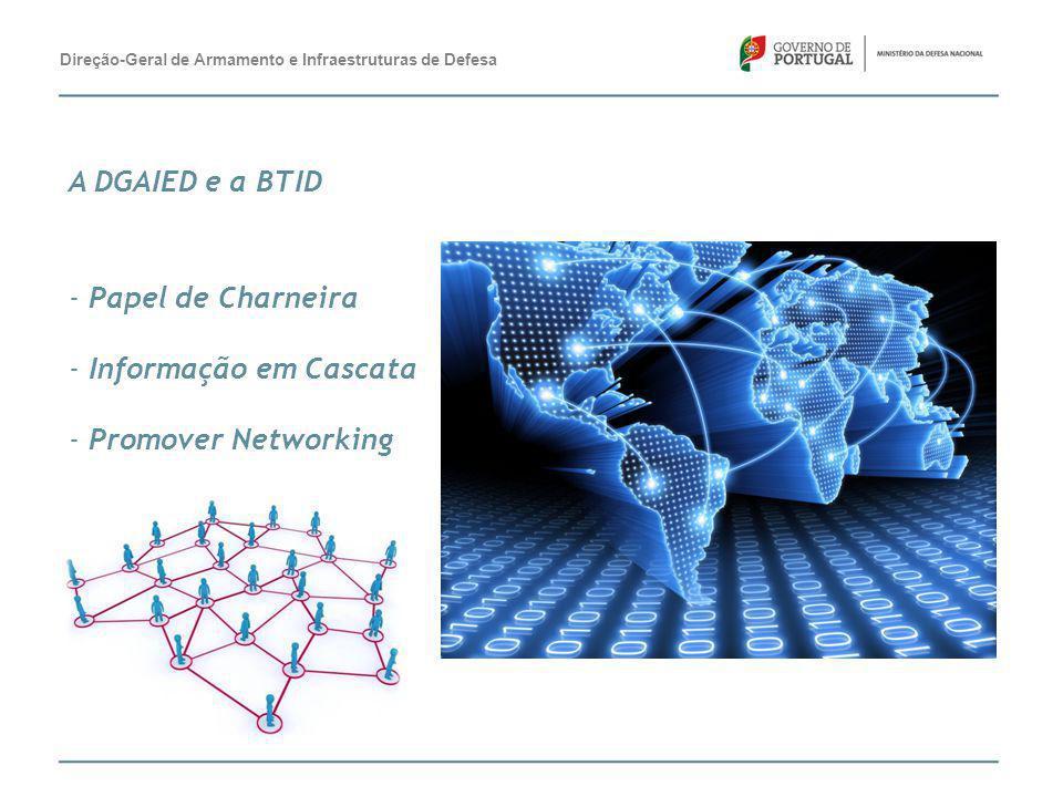 A DGAIED e a BTID - Papel de Charneira - Informação em Cascata - Promover Networking Direção-Geral de Armamento e Infraestruturas de Defesa