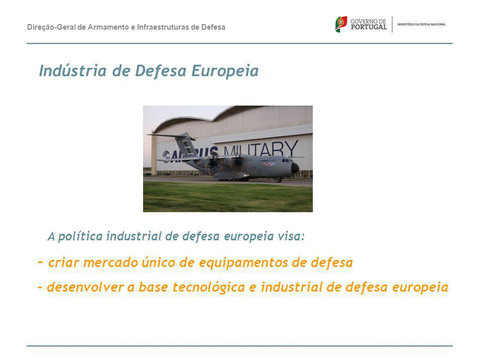 Indústria de Defesa Europeia A política industrial de defesa europeia visa: – criar mercado único de equipamentos de defesa – desenvolver a base tecno