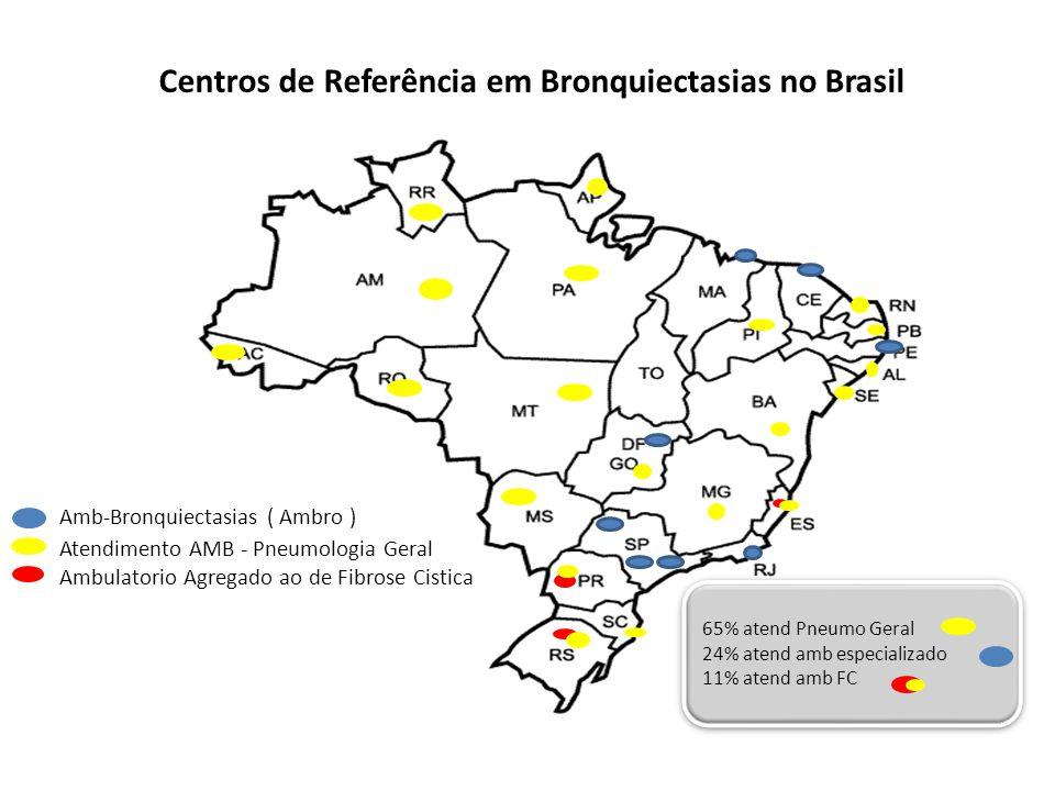 Centros de Referência em Bronquiectasias no Brasil Amb-Bronquiectasias ( Ambro ) Atendimento AMB - Pneumologia Geral Ambulatorio Agregado ao de Fibros