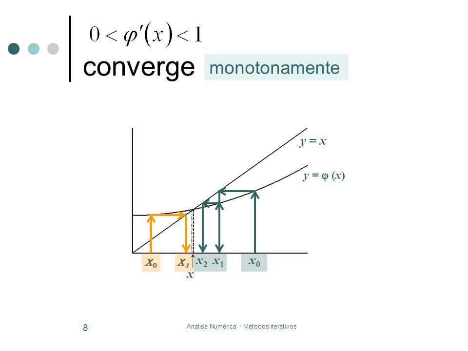 Análise Numérica - Métodos iterativos 9 converge y = x y =  (x) x0x0 x x2x2 x3x3 x1x1 alternadamente