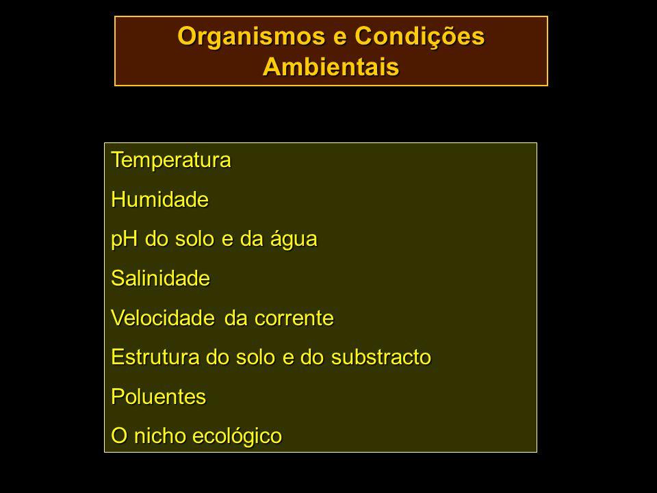 Organismos e Condições Ambientais TemperaturaHumidade pH do solo e da água Salinidade Velocidade da corrente Estrutura do solo e do substracto Poluent