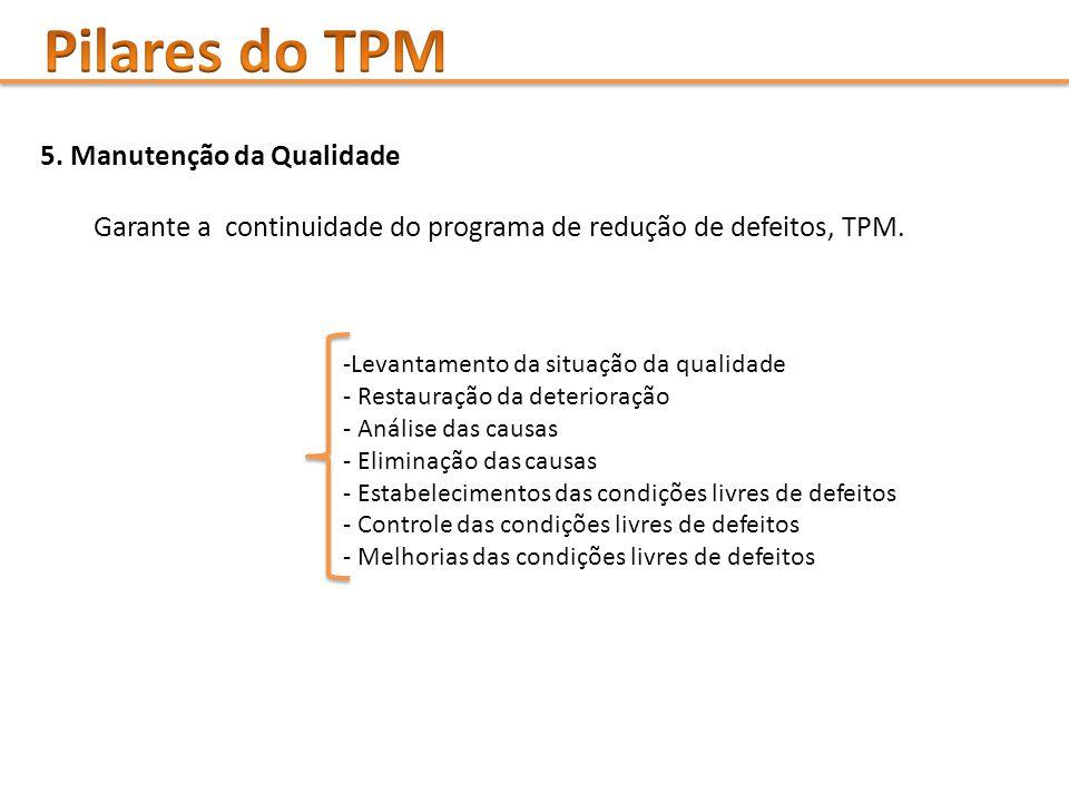 5. Manutenção da Qualidade Garante a continuidade do programa de redução de defeitos, TPM. -Levantamento da situação da qualidade - Restauração da det