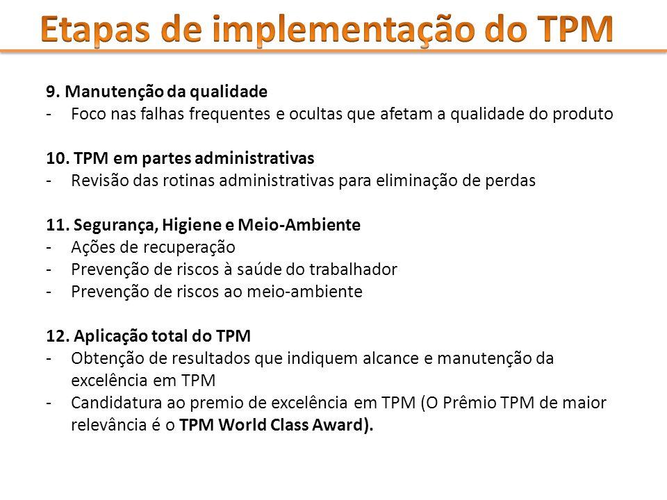 9. Manutenção da qualidade -Foco nas falhas frequentes e ocultas que afetam a qualidade do produto 10. TPM em partes administrativas -Revisão das roti