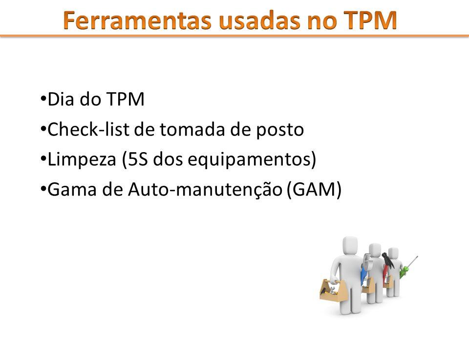 Dia do TPM Check-list de tomada de posto Limpeza (5S dos equipamentos) Gama de Auto-manutenção (GAM)
