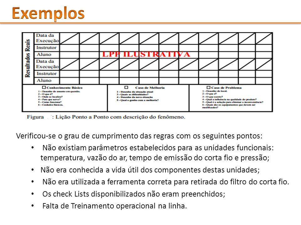 Verificou-se o grau de cumprimento das regras com os seguintes pontos: Não existiam parâmetros estabelecidos para as unidades funcionais: temperatura,