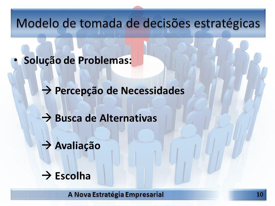 A Nova Estratégia Empresarial 10 Solução de Problemas:  Percepção de Necessidades  Busca de Alternativas  Avaliação  Escolha Modelo de tomada de d