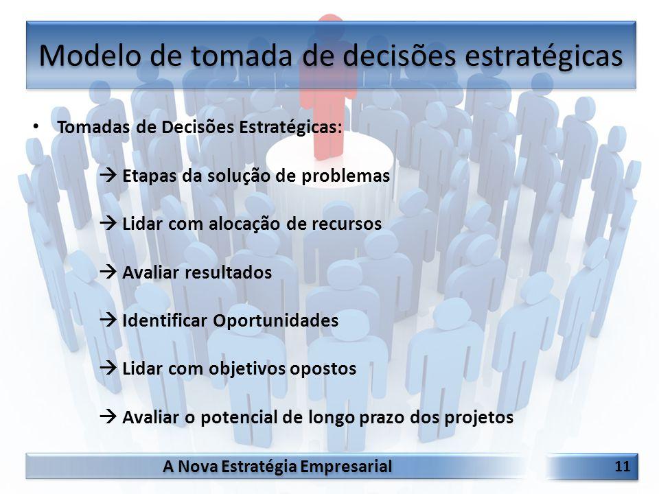 A Nova Estratégia Empresarial 11 Tomadas de Decisões Estratégicas:  Etapas da solução de problemas  Lidar com alocação de recursos  Avaliar resulta