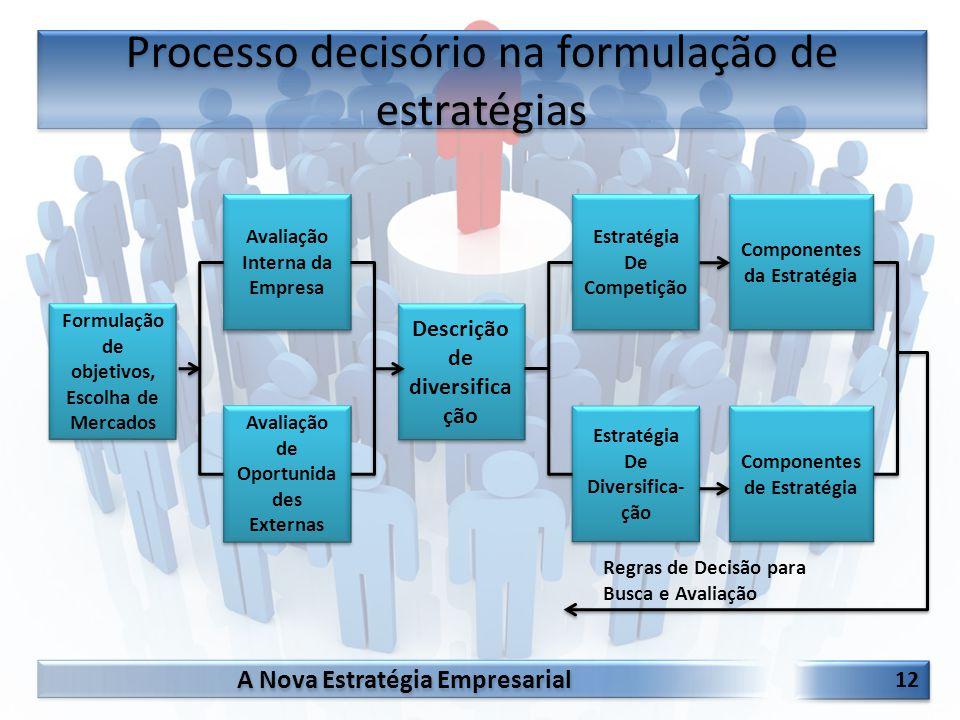 A Nova Estratégia Empresarial 12 Processo decisório na formulação de estratégias Formulação de objetivos, Escolha de Mercados Descrição de diversifica