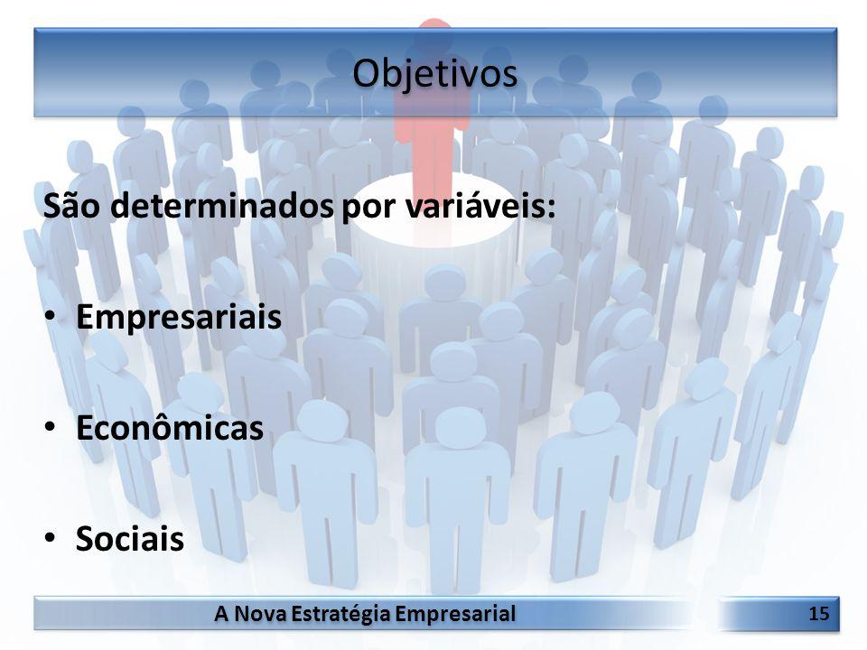 A Nova Estratégia Empresarial 15 São determinados por variáveis: Empresariais Econômicas Sociais Objetivos