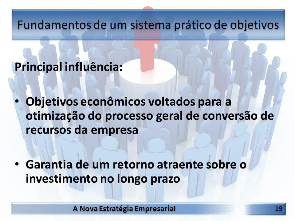 A Nova Estratégia Empresarial 19 Principal influência: Objetivos econômicos voltados para a otimização do processo geral de conversão de recursos da e