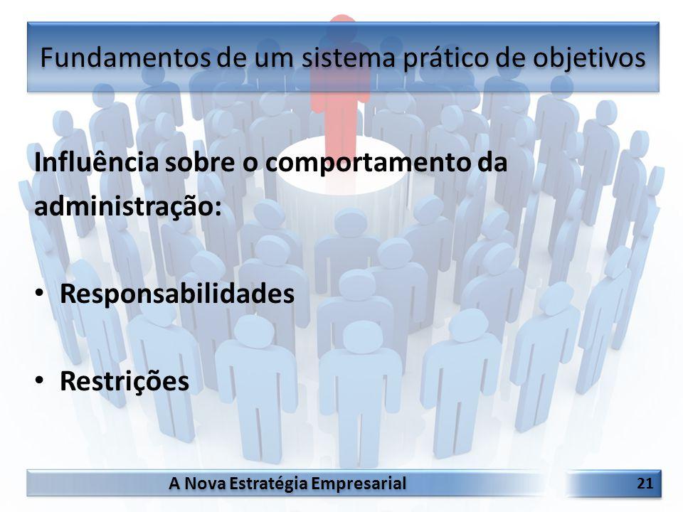 A Nova Estratégia Empresarial 21 Influência sobre o comportamento da administração: Responsabilidades Restrições Fundamentos de um sistema prático de