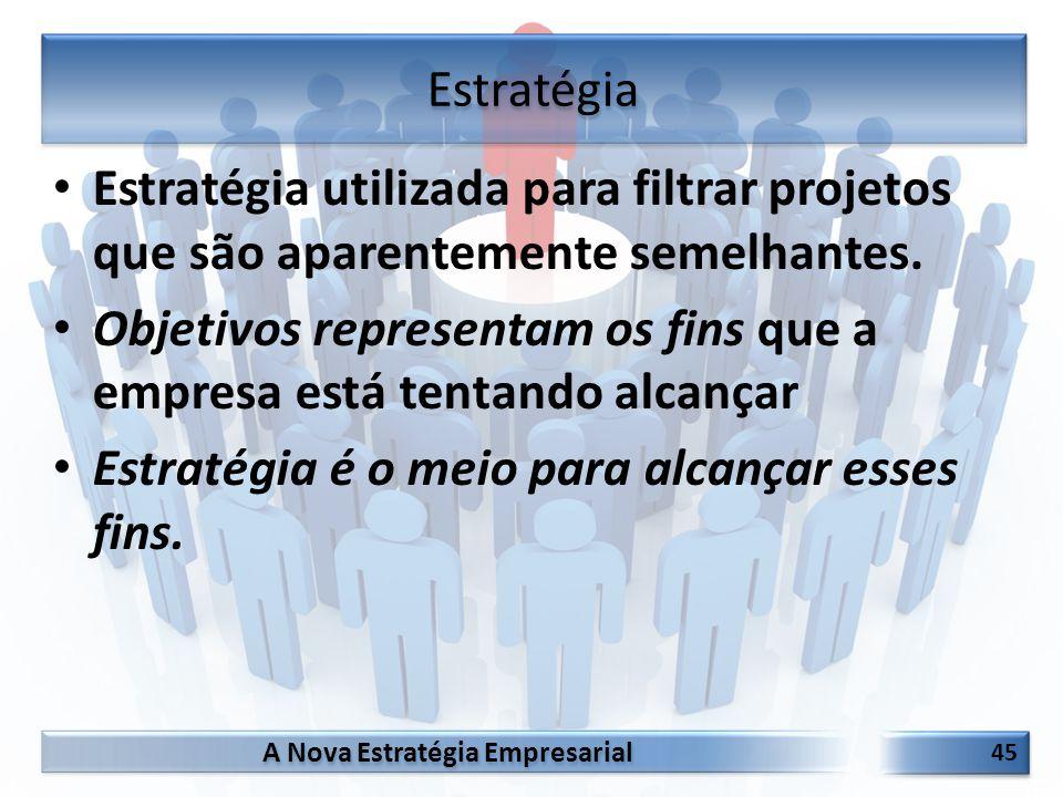A Nova Estratégia Empresarial 45 Estratégia utilizada para filtrar projetos que são aparentemente semelhantes. Objetivos representam os fins que a emp
