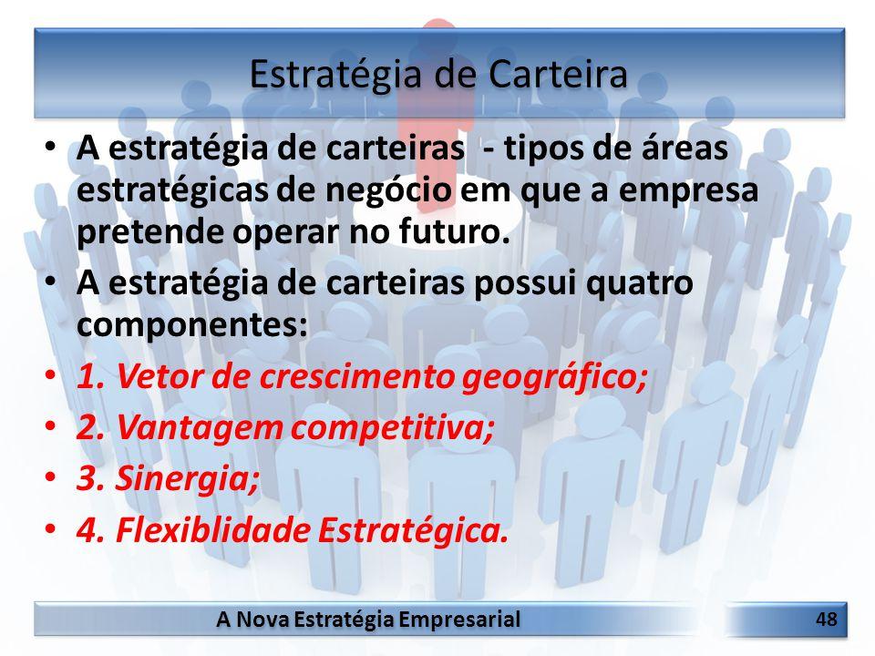 A Nova Estratégia Empresarial 48 A estratégia de carteiras - tipos de áreas estratégicas de negócio em que a empresa pretende operar no futuro. A estr