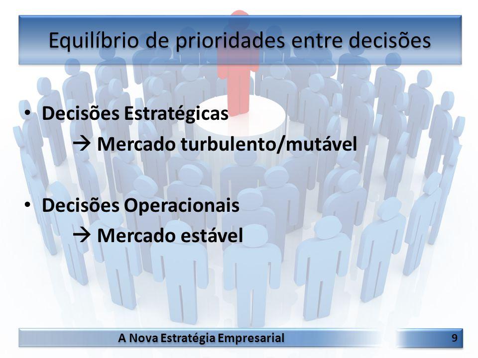A Nova Estratégia Empresarial 9 9 Decisões Estratégicas  Mercado turbulento/mutável Decisões Operacionais  Mercado estável Equilíbrio de prioridades