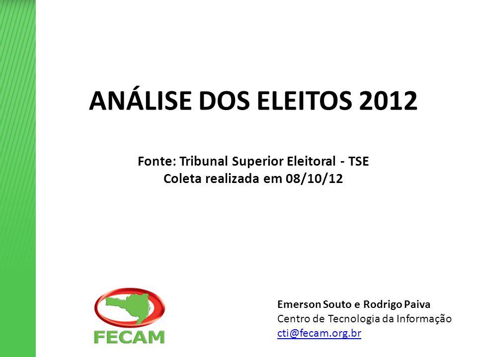 ANÁLISE DOS ELEITOS 2012 Fonte: Tribunal Superior Eleitoral - TSE Coleta realizada em 08/10/12 Emerson Souto e Rodrigo Paiva Centro de Tecnologia da Informação cti@fecam.org.br