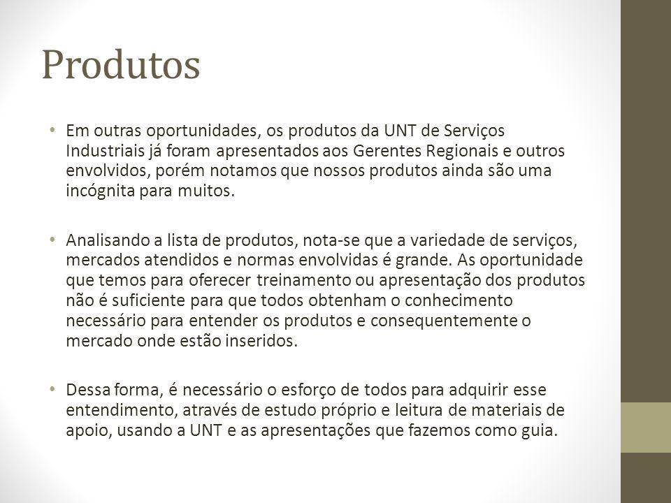 Produtos Em outras oportunidades, os produtos da UNT de Serviços Industriais já foram apresentados aos Gerentes Regionais e outros envolvidos, porém n