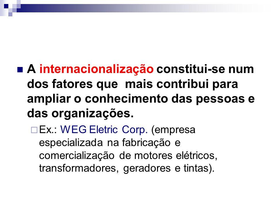 A internacionalização constitui-se num dos fatores que mais contribui para ampliar o conhecimento das pessoas e das organizações.  Ex.: WEG Eletric C