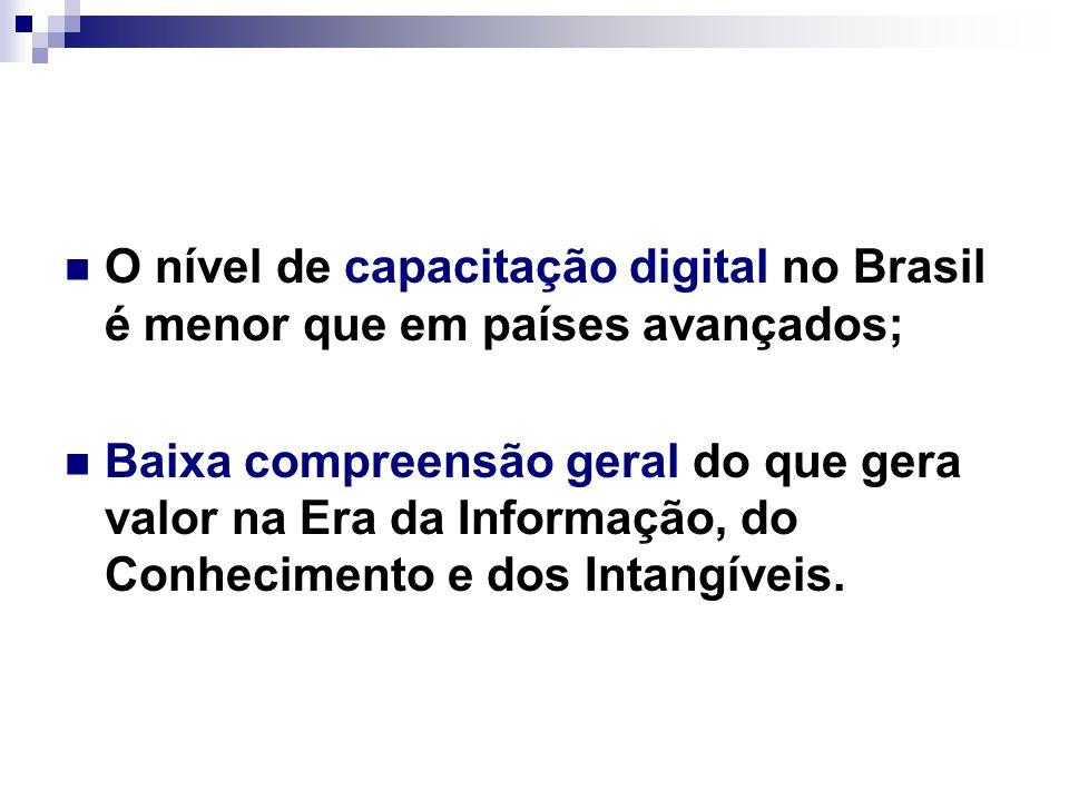 O nível de capacitação digital no Brasil é menor que em países avançados; Baixa compreensão geral do que gera valor na Era da Informação, do Conhecimento e dos Intangíveis.