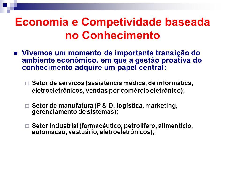 Economia e Competividade baseada no Conhecimento Vivemos um momento de importante transição do ambiente econômico, em que a gestão proativa do conheci