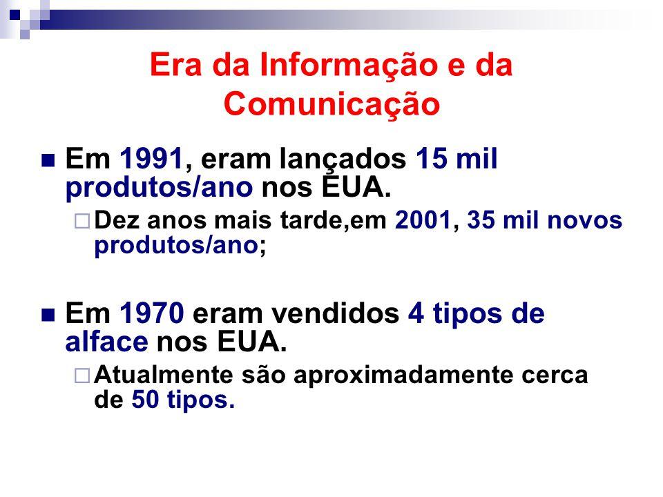 Era da Informação e da Comunicação Em 1991, eram lançados 15 mil produtos/ano nos EUA.  Dez anos mais tarde,em 2001, 35 mil novos produtos/ano; Em 19