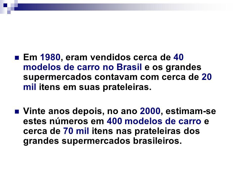 Em 1980, eram vendidos cerca de 40 modelos de carro no Brasil e os grandes supermercados contavam com cerca de 20 mil itens em suas prateleiras. Vinte