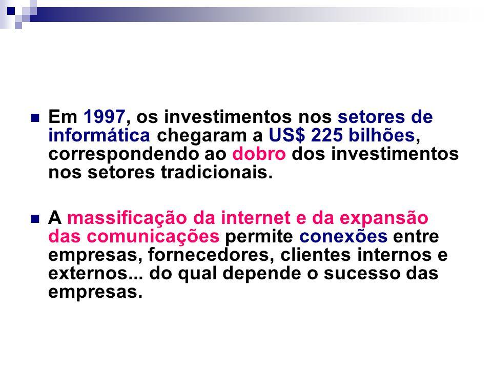 Em 1997, os investimentos nos setores de informática chegaram a US$ 225 bilhões, correspondendo ao dobro dos investimentos nos setores tradicionais.