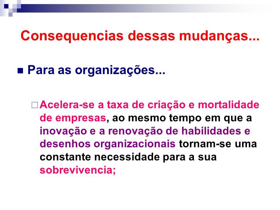 Consequencias dessas mudanças...Para as organizações...