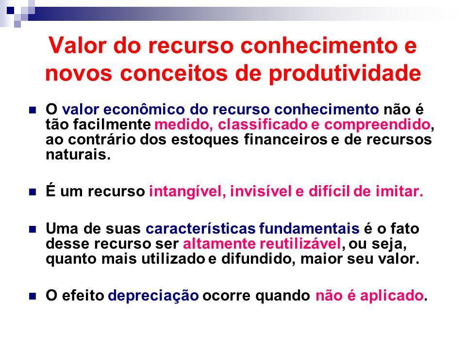 Valor do recurso conhecimento e novos conceitos de produtividade O valor econômico do recurso conhecimento não é tão facilmente medido, classificado e